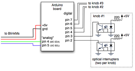 Figuring Wires Audio Jack Replacement besides Scart Wiring Diagram also Output likewise 7861 together with C19L630P 15. on usb wires diagram